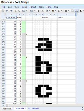 Font Design Spreadsheet